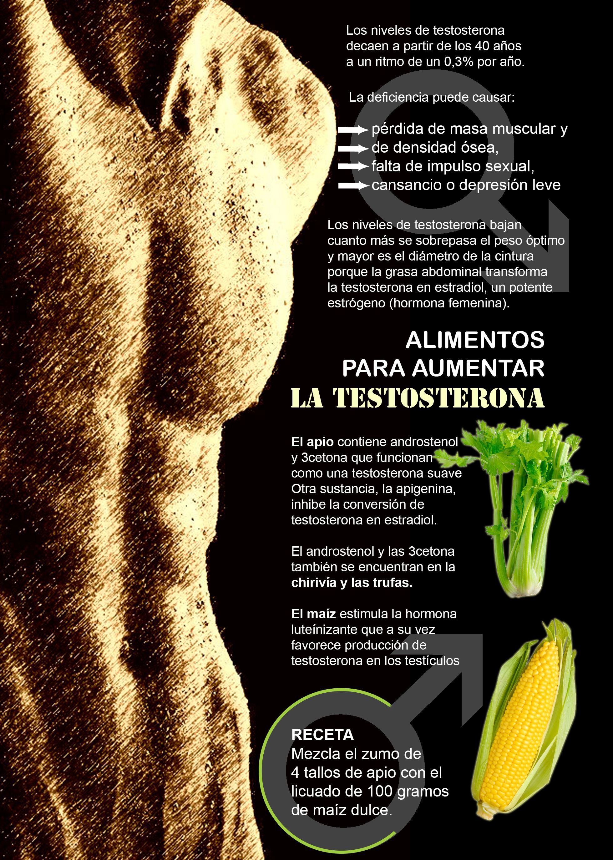Alimentos para mejorar la testosterona