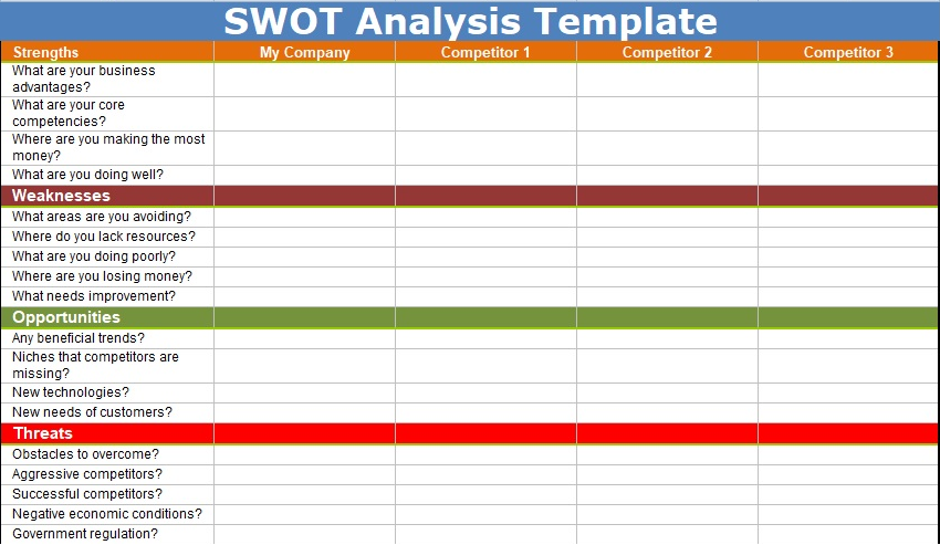 How To Use Swot Analysis Template Excel Excelonist Swot Analysis Template Swot Analysis Analysis