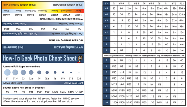 Printable Wallet Sized Photography Cheat Sheet Favorite