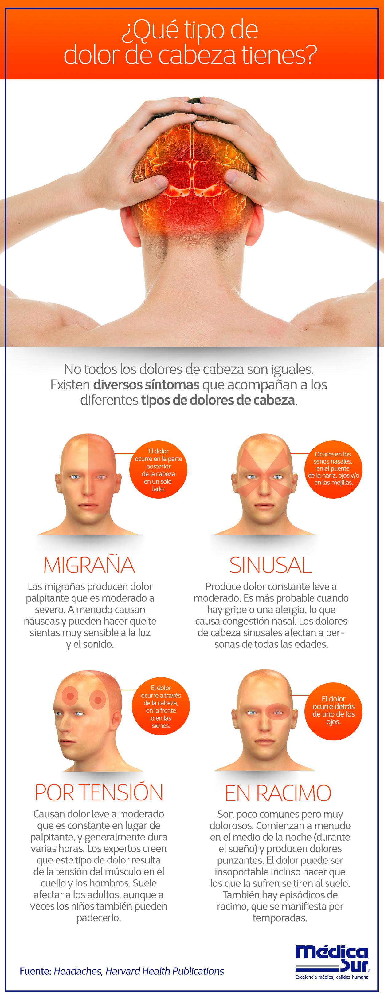 Pin On Neurología Y Neurocirugía