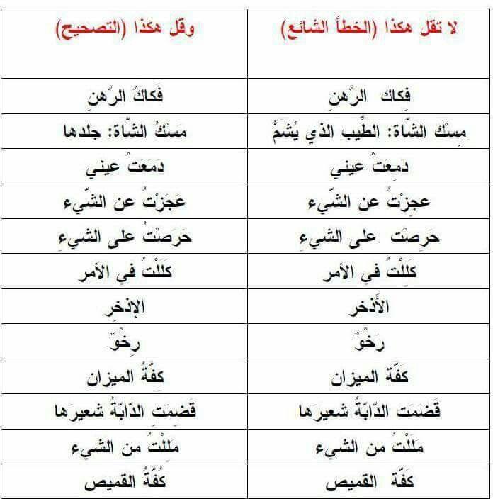 الأخطاء الشائعة في اللغة العربية Arabic Language Language Arabic
