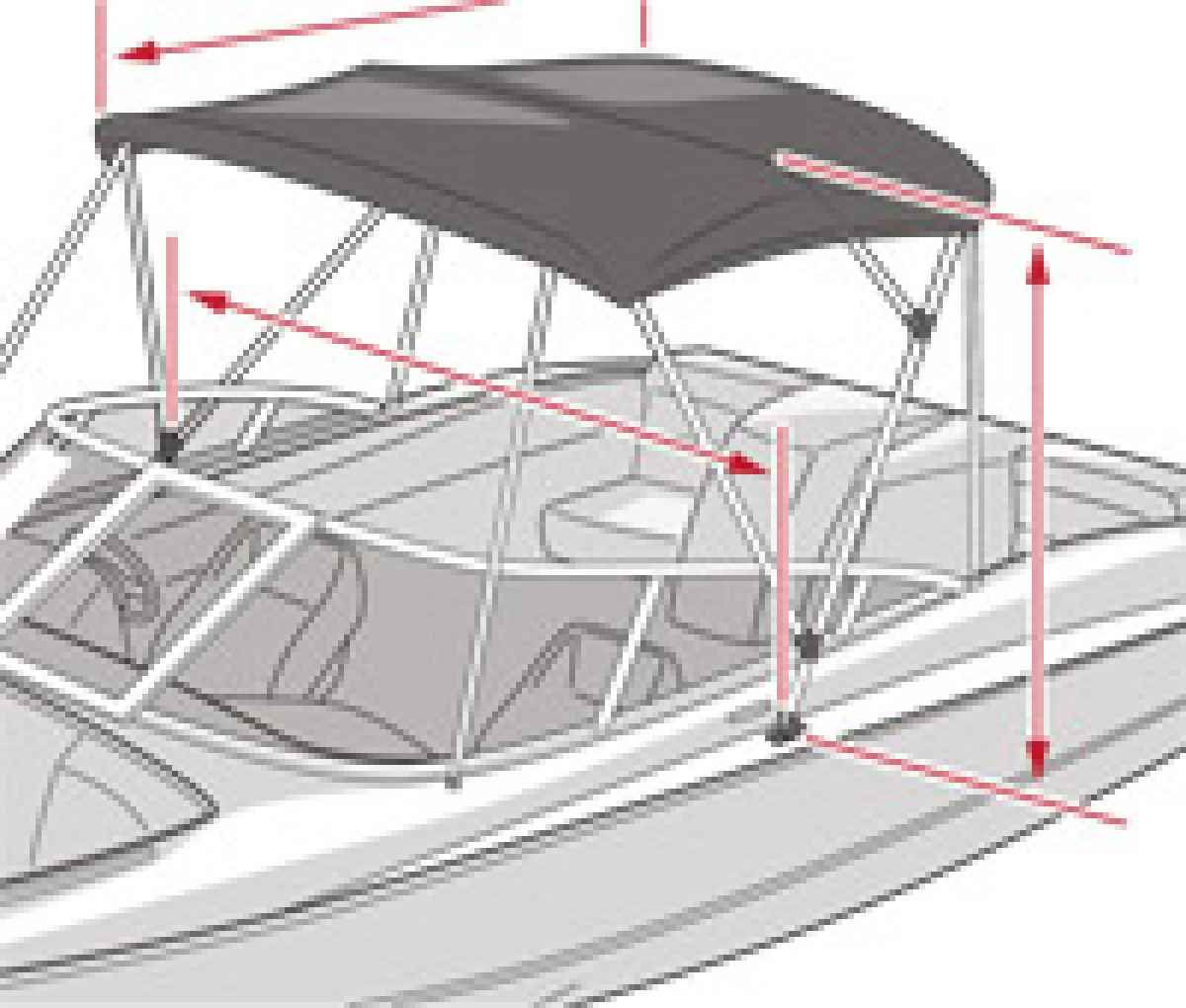 Putting A Bimini Top On Your Boat Is An Easy Diy Project