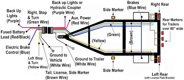 6 Pole Diagram Trailer Light Wiring Trailer Wiring Diagram Utility Trailer