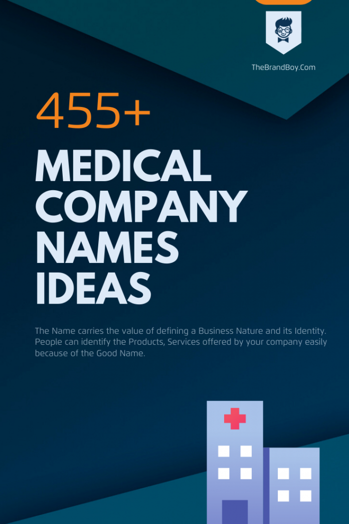 375+ Best Medical Company Names ideas Small Business in