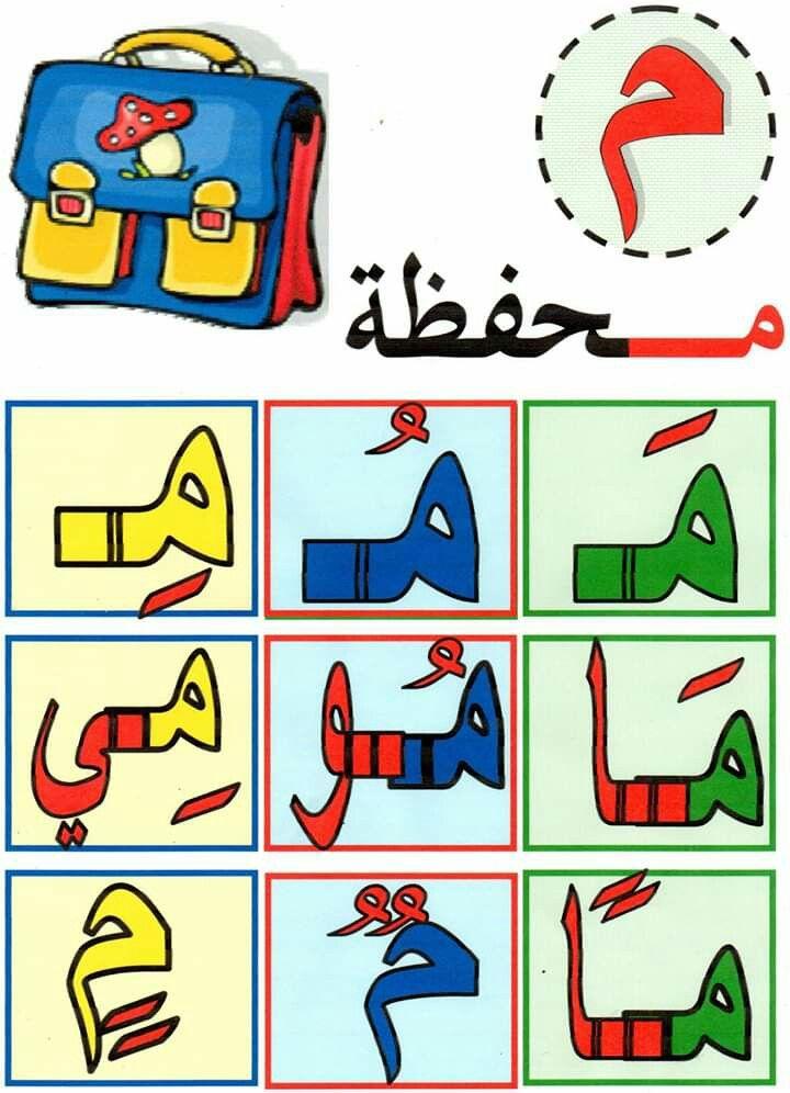 Pin By Ilafaskar On التعليم التحضيري Arabic Alphabet For Kids Learn Arabic Alphabet Arabic Alphabet Letters