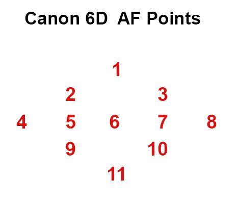 Canon 6D: Selecting AF Points: Canon EOS-1D / 5D / 6D Talk