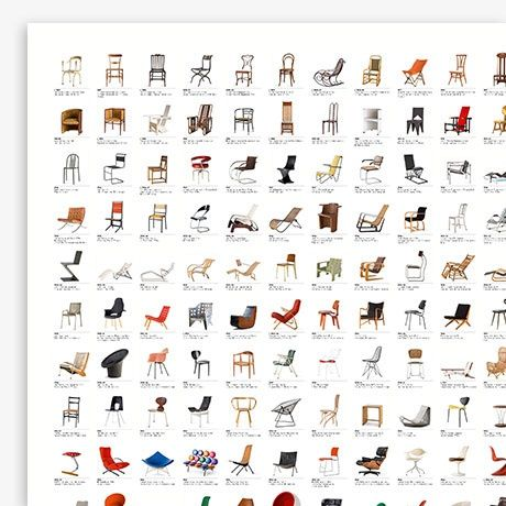 Chair Collection by Vitra Design Museum MONOQI Art Shop