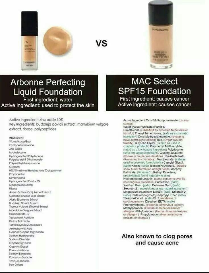 My Favorite Product Arbonne Cosmetics Arbonne Arbonne Makeup