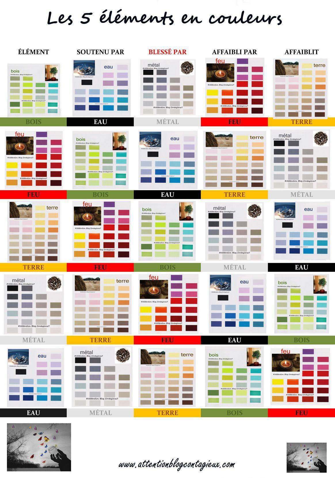 association des couleurs dans la maison