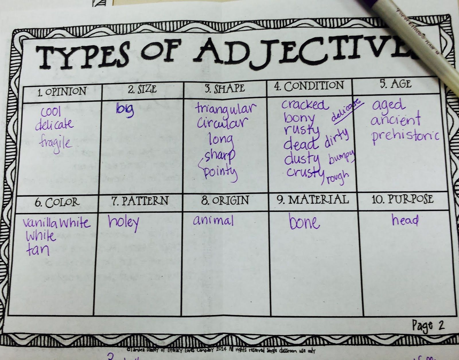 Ordering Adjectives And A Skull