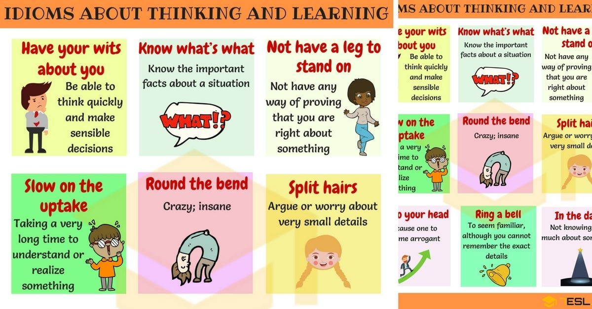 Common Idioms About Thinking And Learning In English Idioms