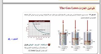 الكيمياء ثالث ثانوي نظام المقررات الفصل الدراسي الثاني Bar Chart Chart Line Chart