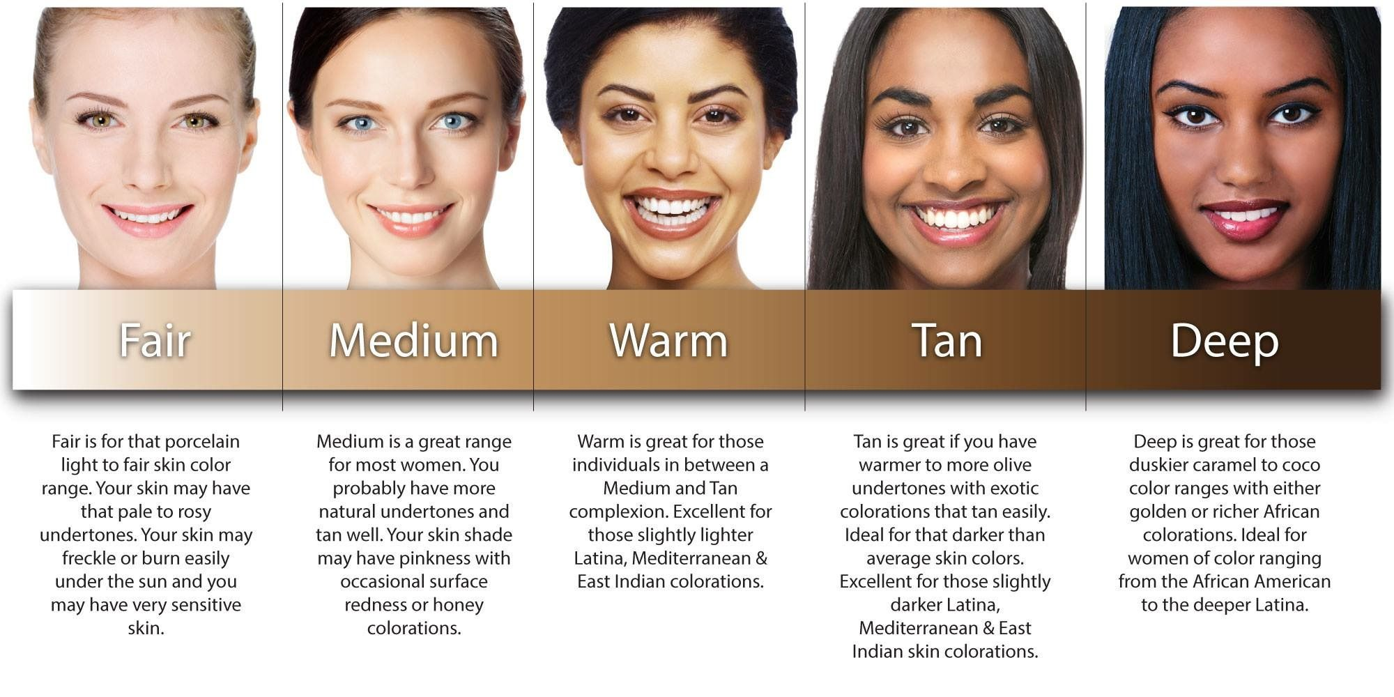 How To Color Map Your Foundation