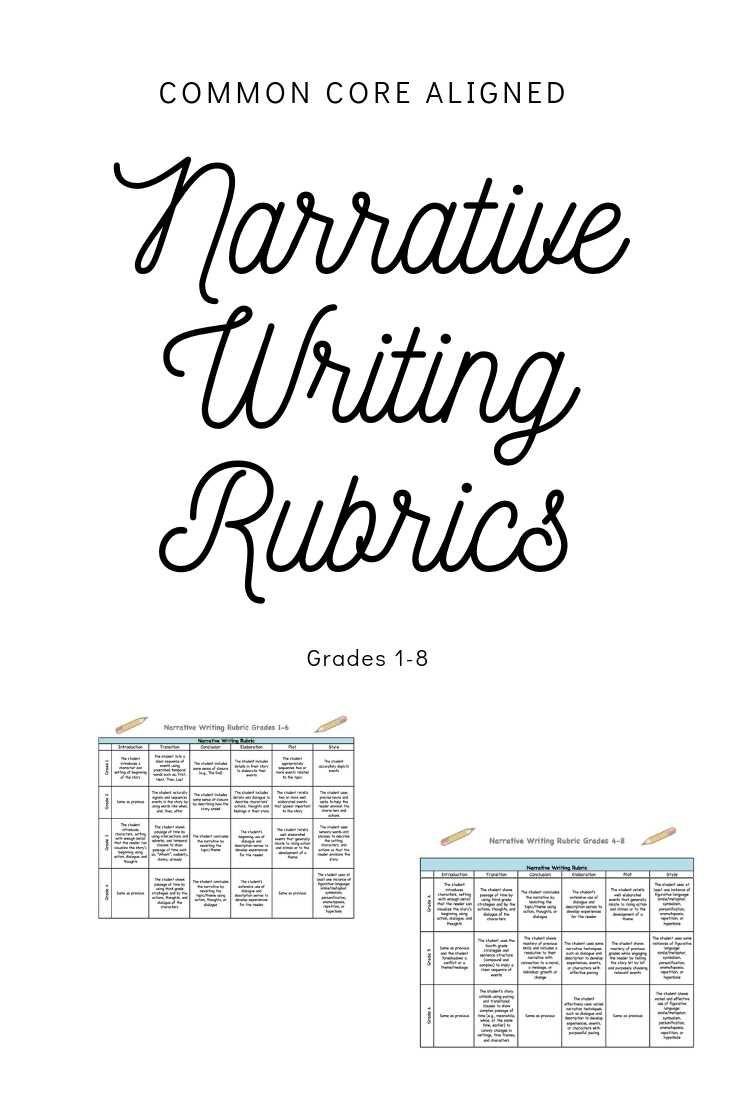 Personal Narrative Assessment Rubrics Grades 1-8