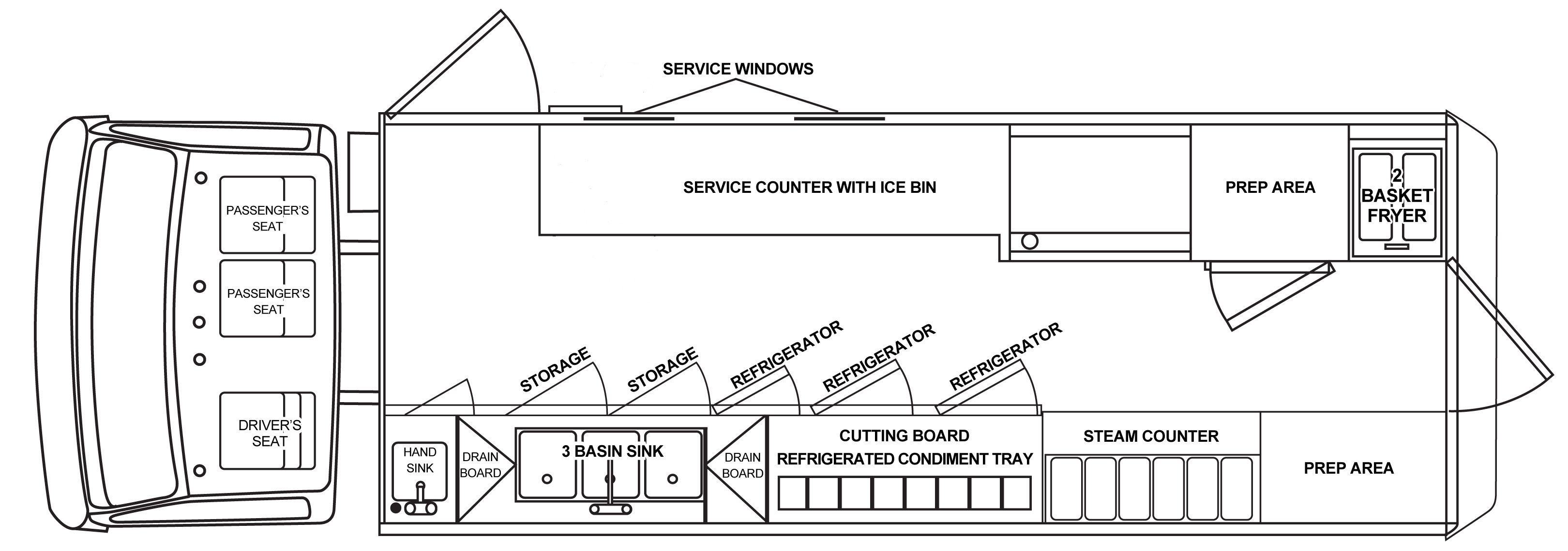 Food truck design layout images for Food truck layout plans