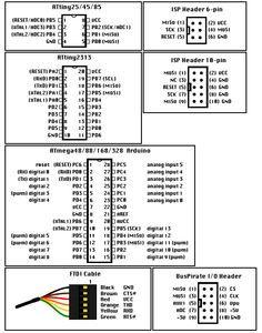 ldr circuit diagram 9v circuit diagram cheat sheet microcontroller cheat sheet | arduino, esp32, esp8266 and ...