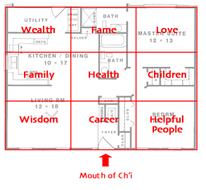 Feng Shui Kids Bedroom Layout feng shui about a house next to a river - google search | feng