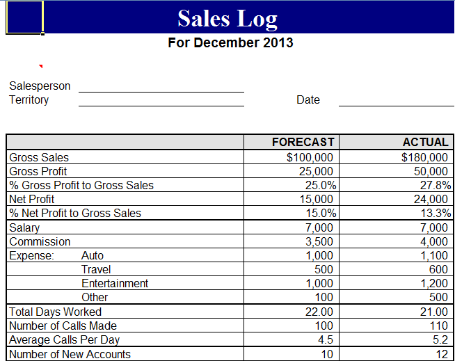 sales log templates 10 free printable word excel pdf