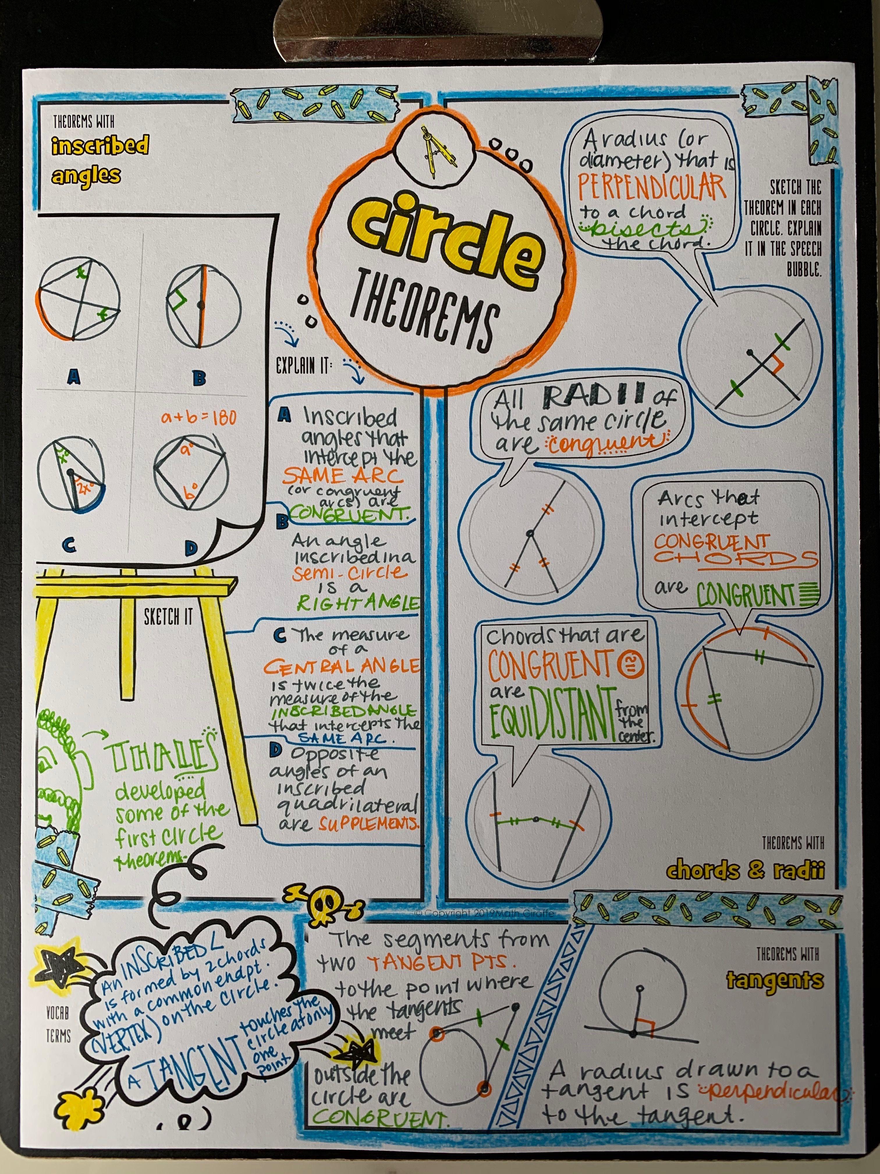 Circle Theorems Doodle Notes