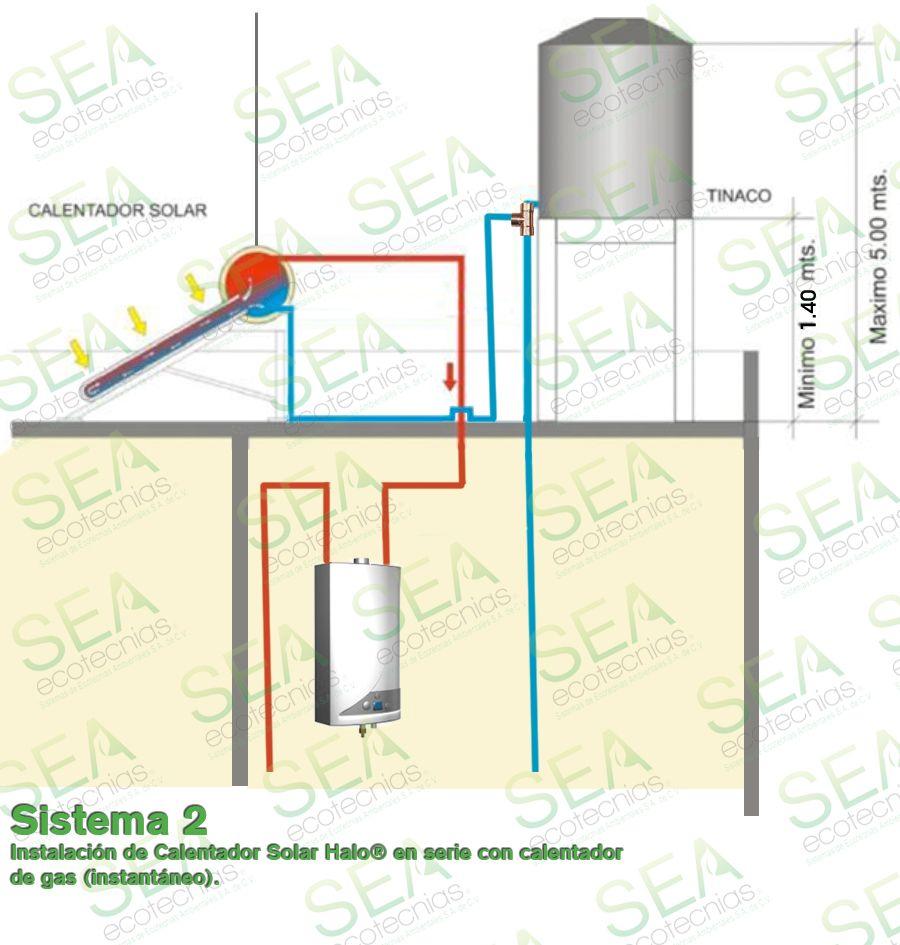 Resultado De Imagen Para Calentador Solar Esquema Calentador Solar Calentador De Agua Solar Sistema De Energia Solar
