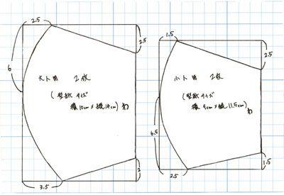 立体 マスク の 作り方 型紙