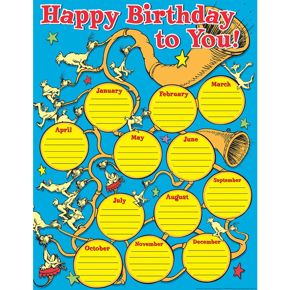 Birthday Graph Poster: Dr. Suess If I Ran The Circus Birthday Chart Poster