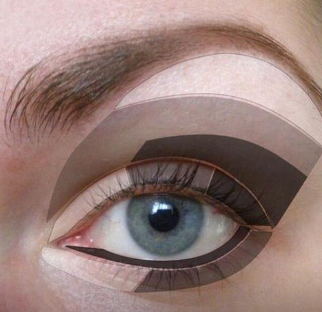 where to apply eyeshadow.