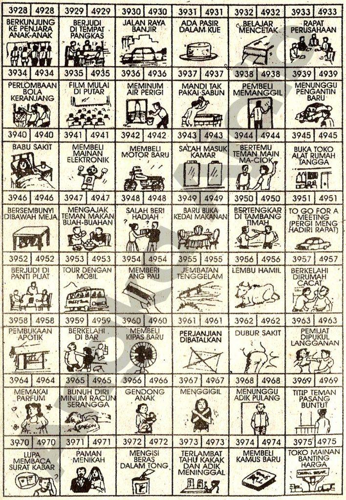 Arti Mimpi Gendong Bayi : mimpi, gendong, Inspirasi, Keren, Mimpi, Bergambar, Gendong, Wheel, Gallery