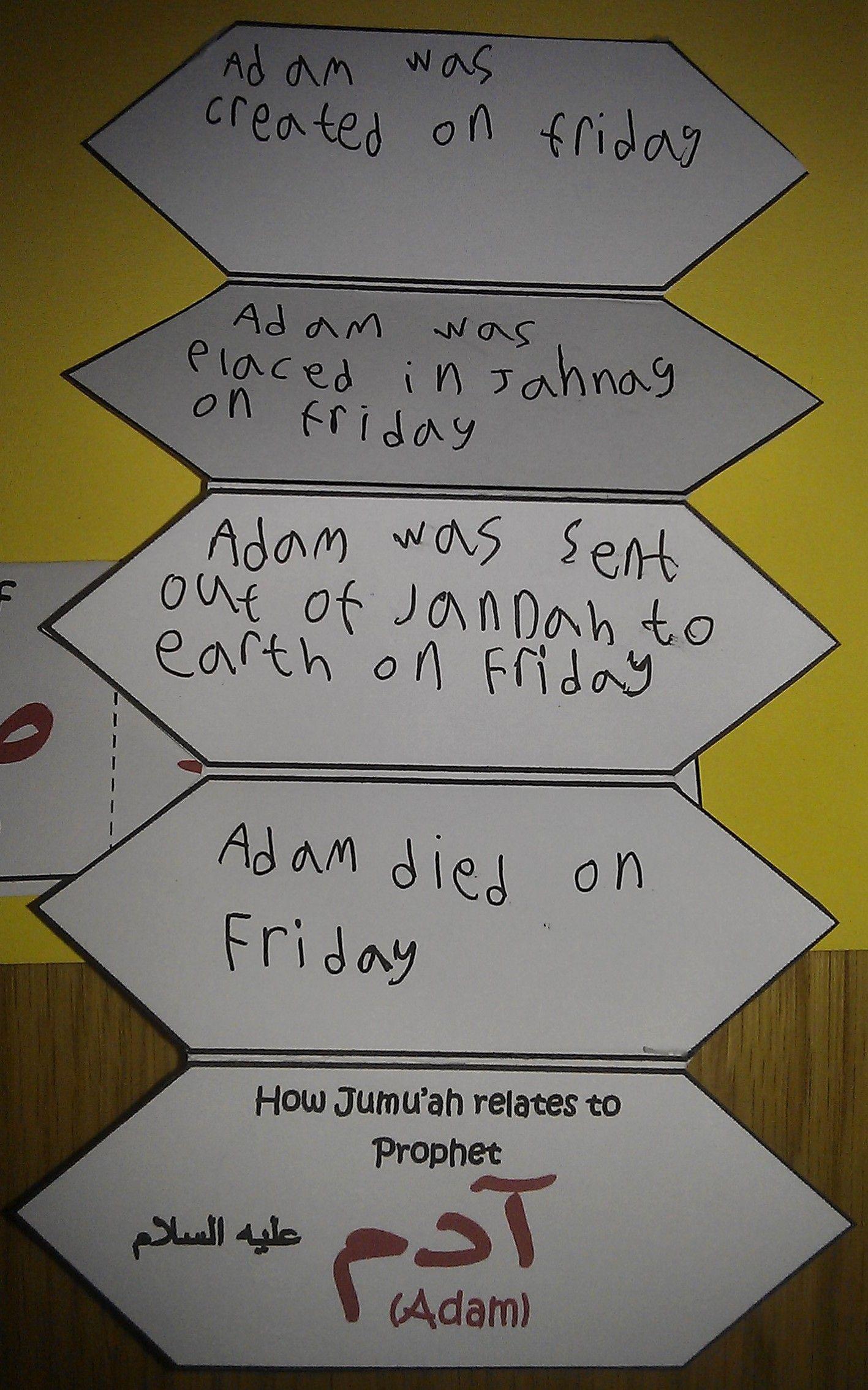 Prophet Adam Worksheet