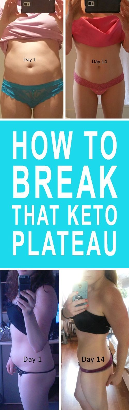 keto diet plan ratio