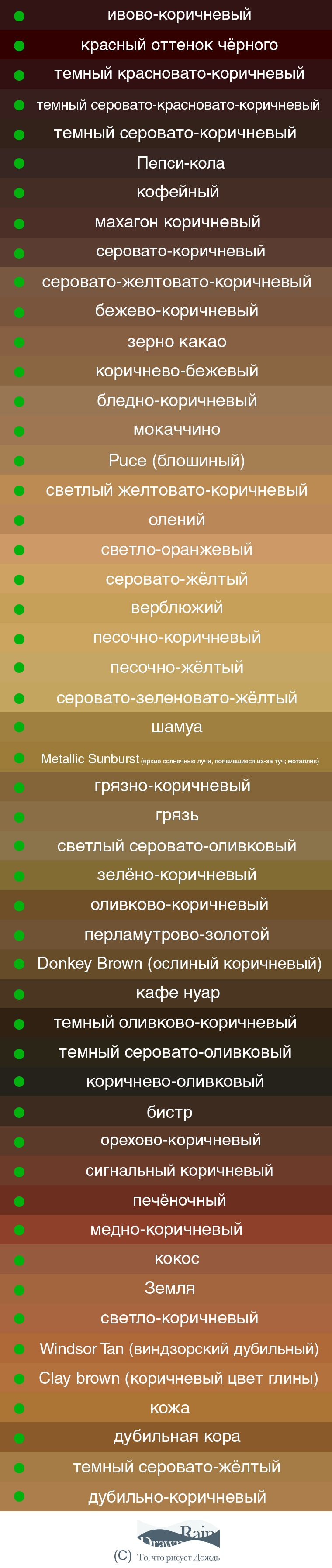 Оттенки коричневого цвета палитра фото и названия