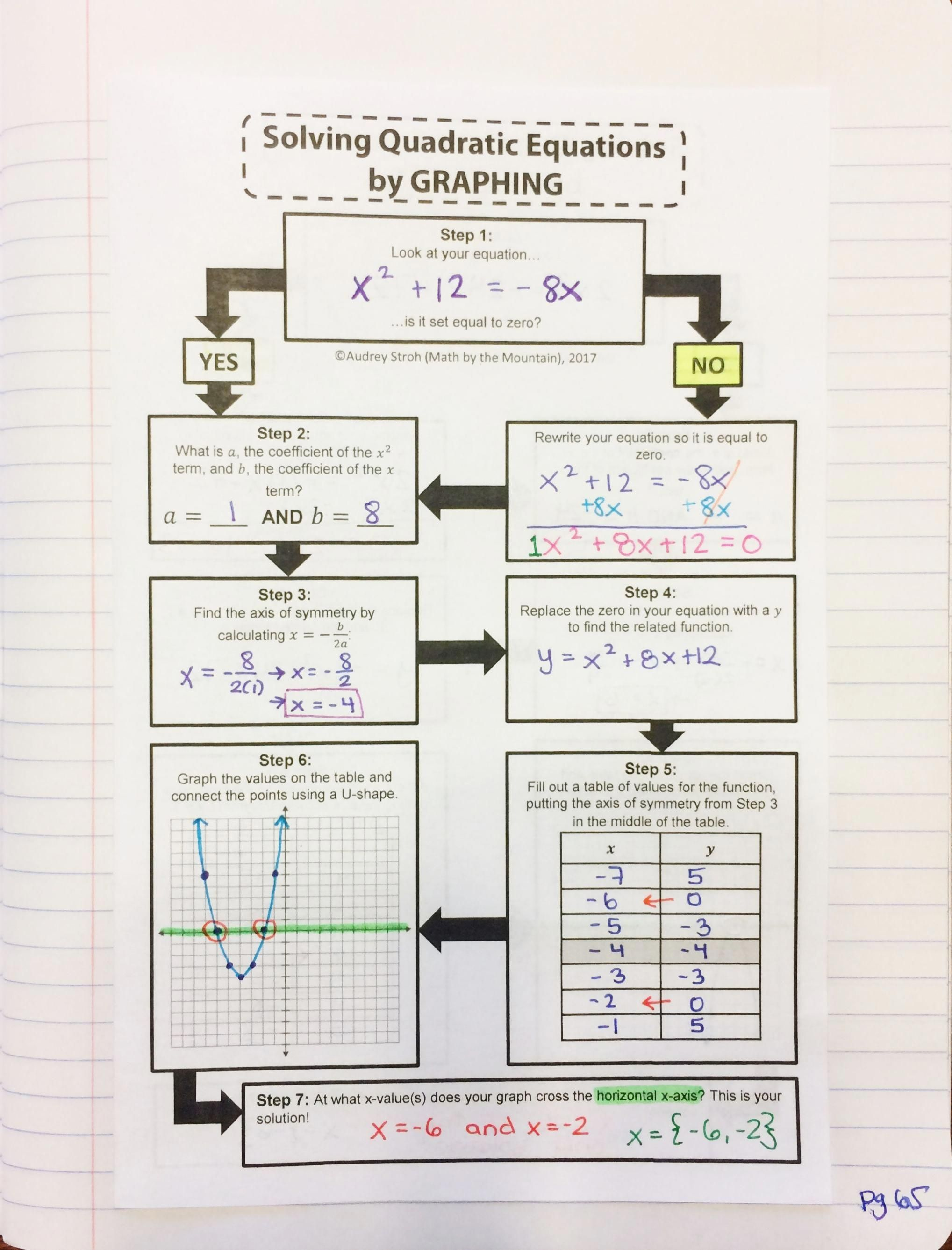 Solving Quadratics By Graphing Interactive Notebook Page