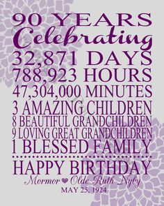 Ideas For Mothers 90th Birthday