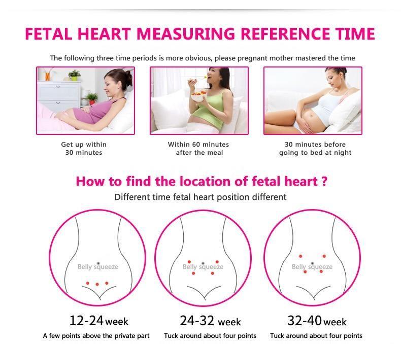 Portable Household Fetal Heart Rate Monitor | Fetal heart ...