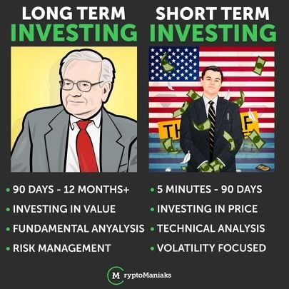 Cryptocurrency long or short term investment