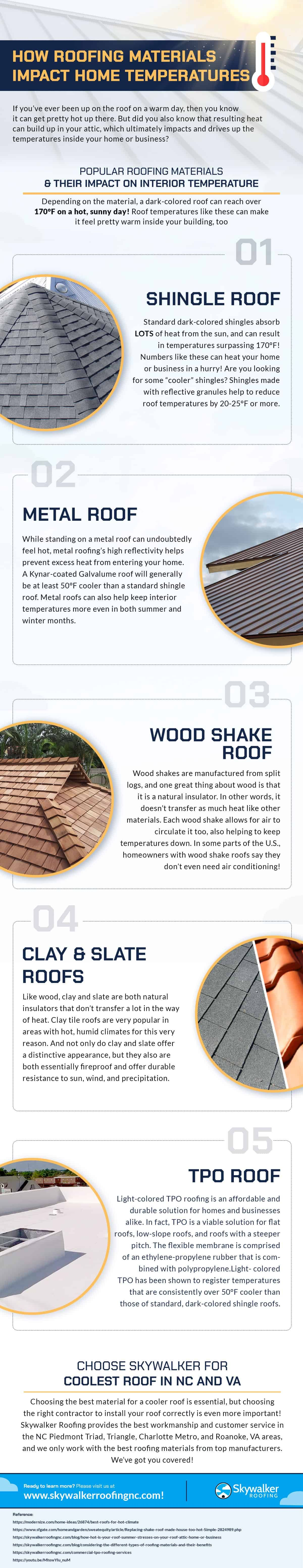 How Roofing Materials Impact Home Temperatures Roofing Materials Roofing Cool Roof