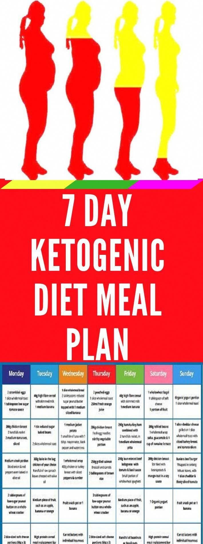 1Week Ketogenic Diet Meal Plan Intended To Fight Heart Disease Diabetes Cance