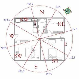 High Quality Chinese Feng Shui Practitioners Say That Good Feng Shui House Layout Has A  Significant Impact On Lifestyle And Health, Creating Harmonious Exterior  And ...