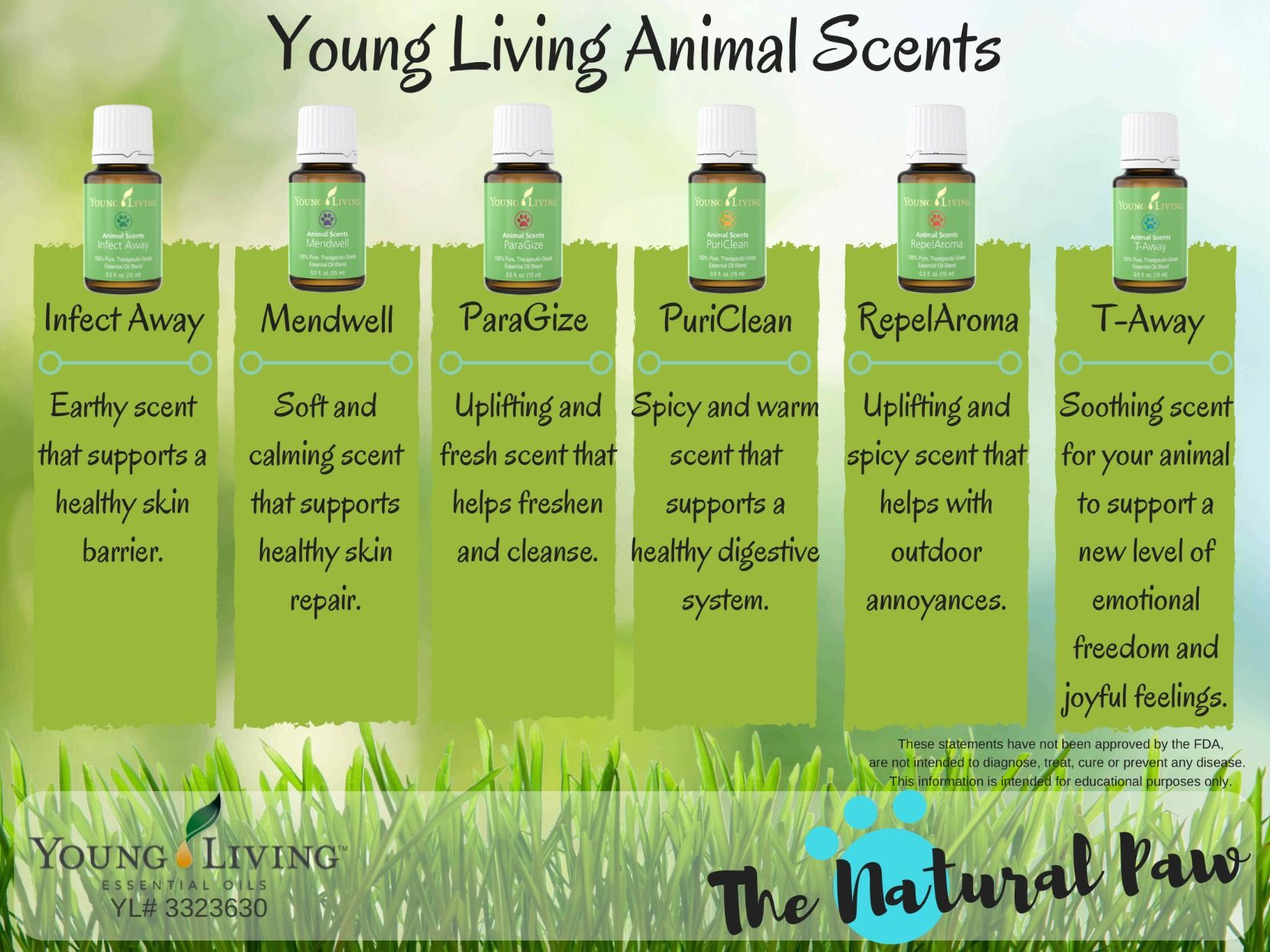 Young Living Animal Scents Oils Young Living Pets