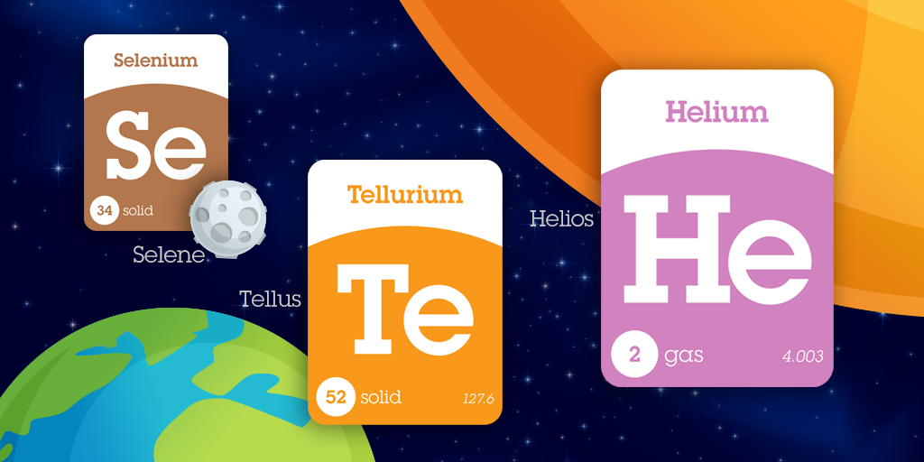 Three elements are named after the earth moon sun tellurium periodic table urtaz Choice Image