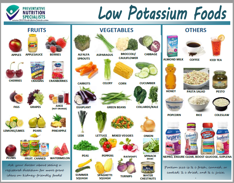 Low Potassium Handout Kidney RD Food for kidney health