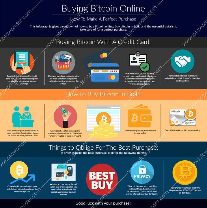 График работы онлайн на несколько человек как искать новые биткоин краны