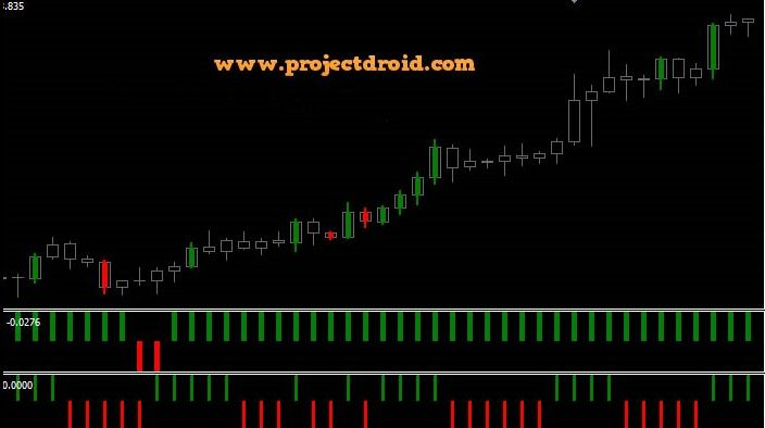 Pippirate Forex Trading System