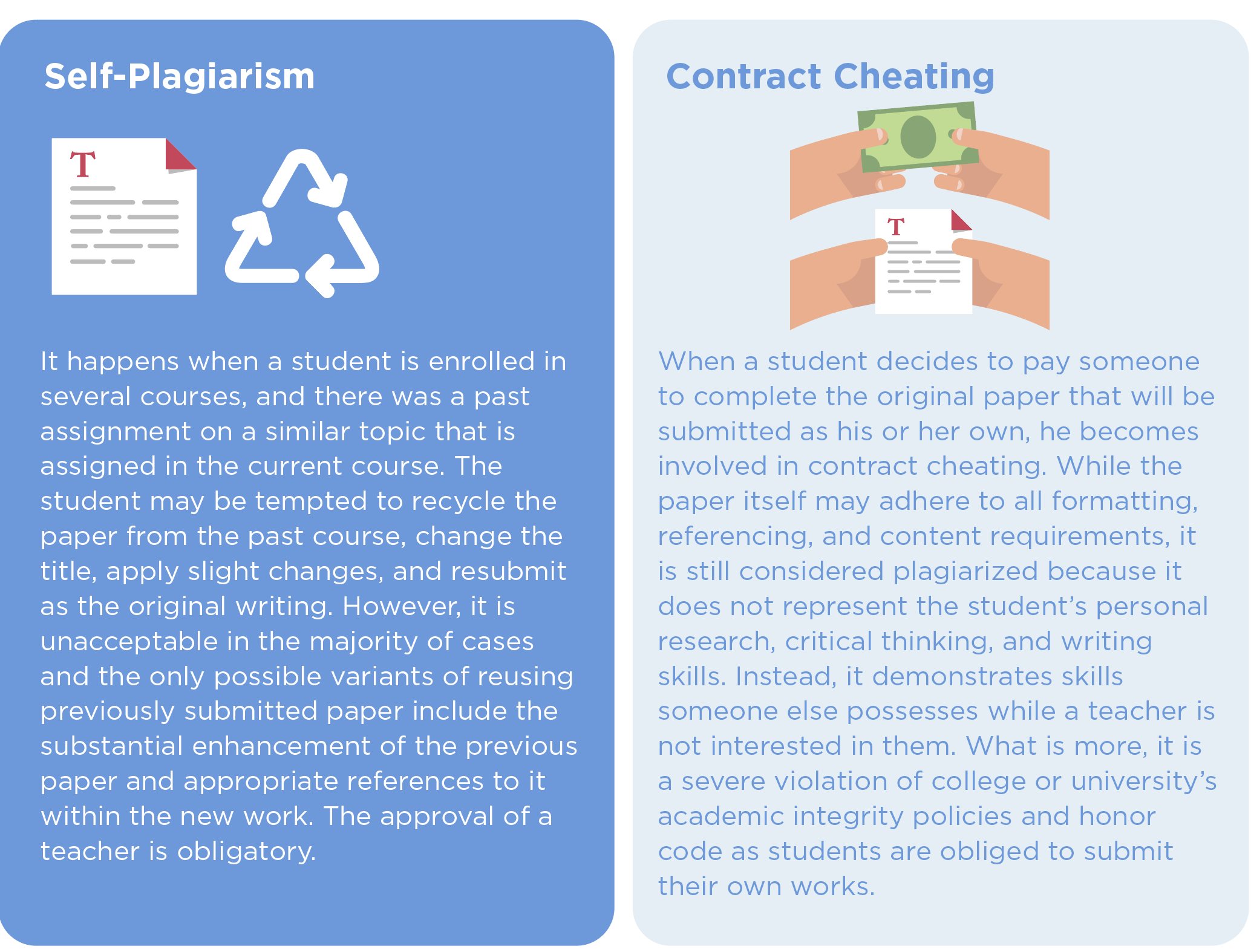 Complete Guide To Plagiarism In 2020 Essay Writing Service Writer College