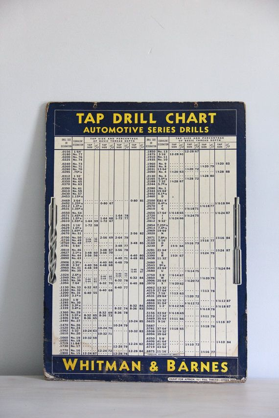 Vintage Industrial Whitman  Barnes Chart By Wretchedshekels