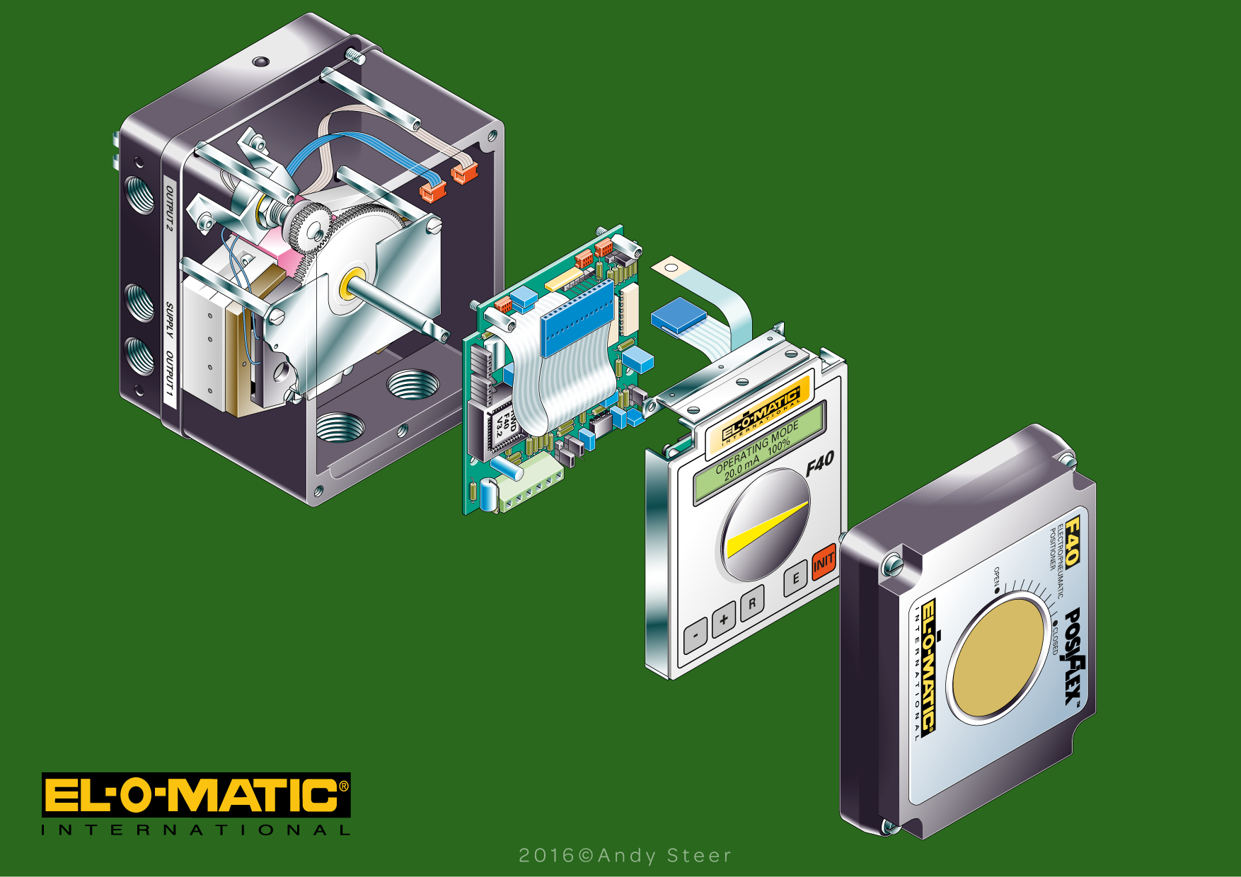 Elomatic F40 exploded view | exploded view | Exploded view