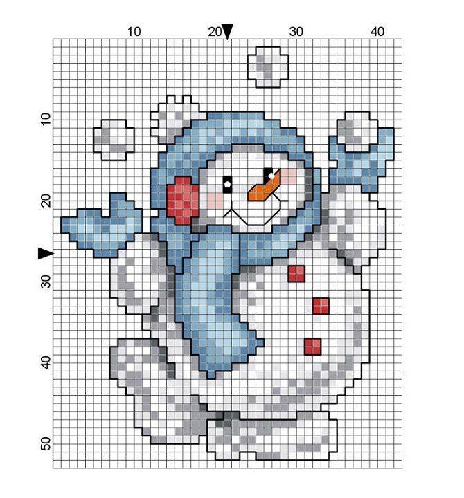 10 easy free cross stitch patterns snowman - Free Christmas Cross Stitch Patterns