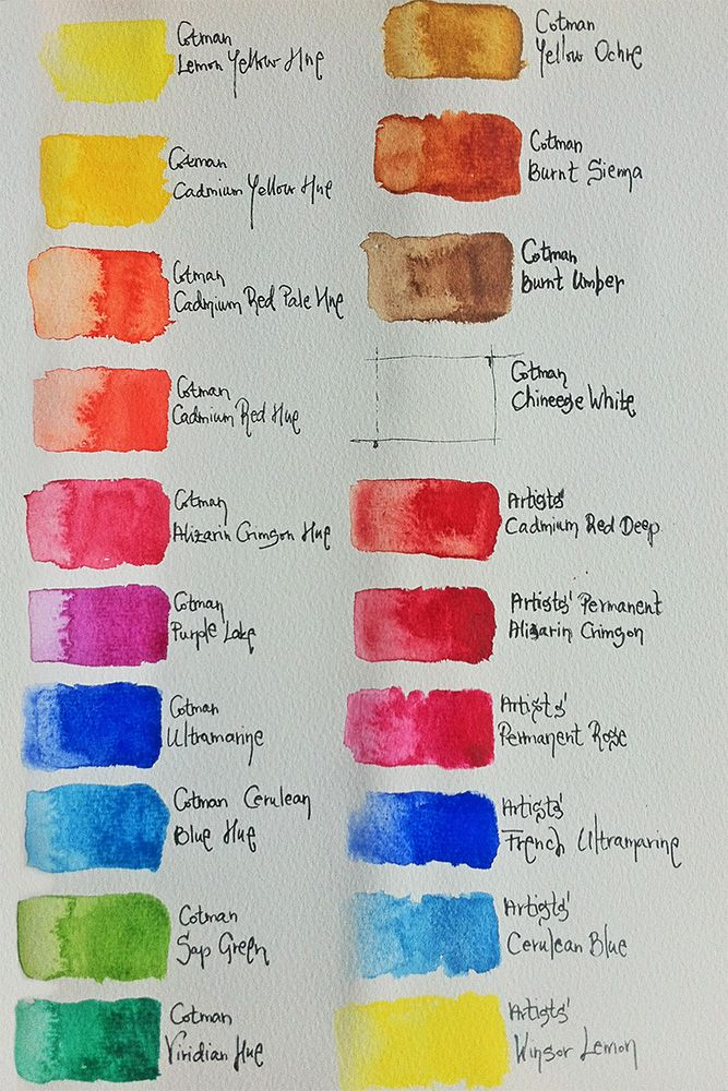 Winsor And Newton Watercolours Winsor And Newton Watercolor Art