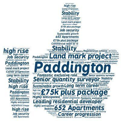 Senior Quantity Surveyor In London Calcorecruit Job Security