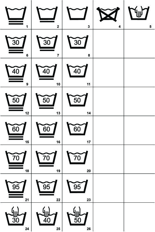 Download Washing Symbols For Clothing Labels Symbols And Patterns